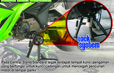 Parking Lock System